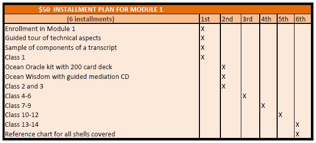 $50 installment plan for Module 1